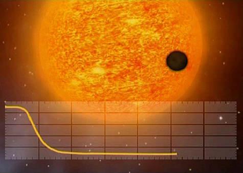 corot-7b-pianeta-extrasolare