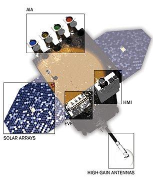 tempesta-solare-sonda-sdo-2012-02